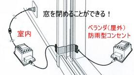 窓を閉めたまま室内から電源が引けるコンセント