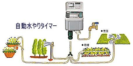 自動水遣りの概念図