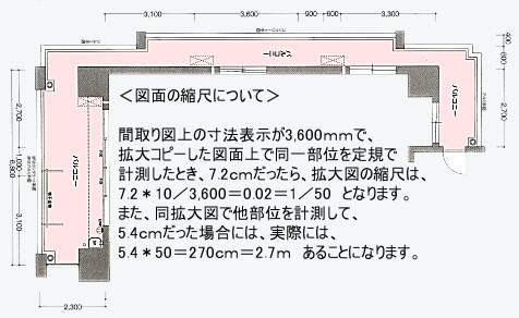 図面の縮尺計算